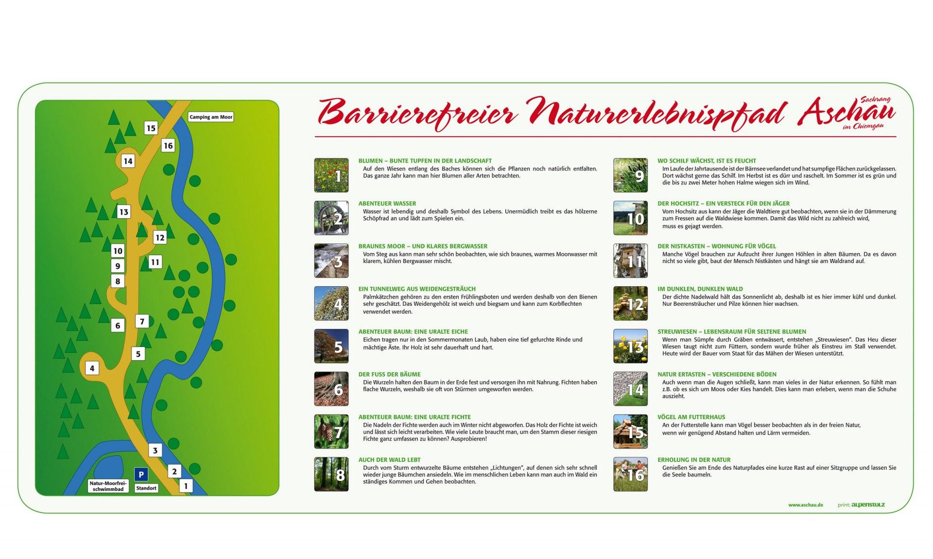 Infotafel Barrierefreier Naturerlebnispfad Aschau, © Tourist Info Aschau i.Ch.